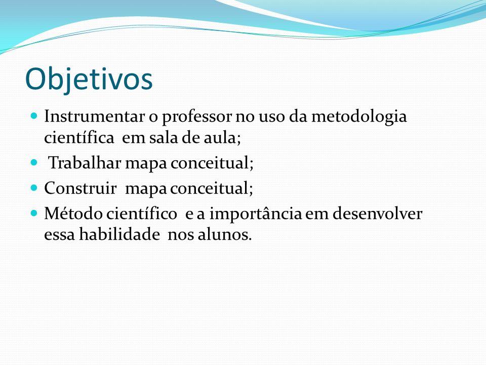 Objetivos Instrumentar o professor no uso da metodologia científica em sala de aula; Trabalhar mapa conceitual; Construir mapa conceitual; Método cien