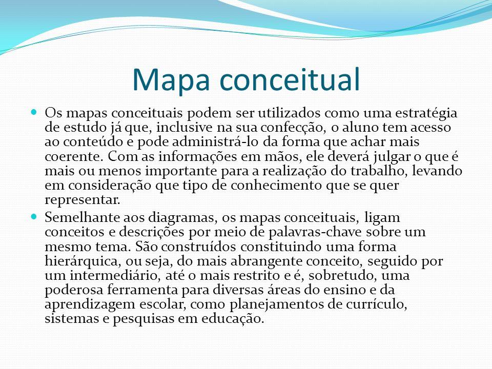 Mapa conceitual Os mapas conceituais podem ser utilizados como uma estratégia de estudo já que, inclusive na sua confecção, o aluno tem acesso ao cont