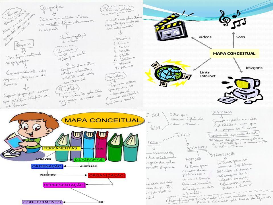 Mapas Conceituais Permitem utilizar Estratégias de estudos Estratégias de apresentação de itens curriculares Instrumento para a avaliação de aprendizagem escolar Pesquisas Educacionais