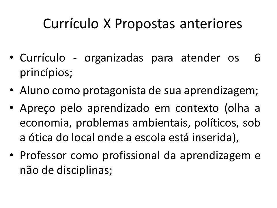 Currículo X Propostas anteriores Currículo - organizadas para atender os 6 princípios; Aluno como protagonista de sua aprendizagem; Apreço pelo aprend