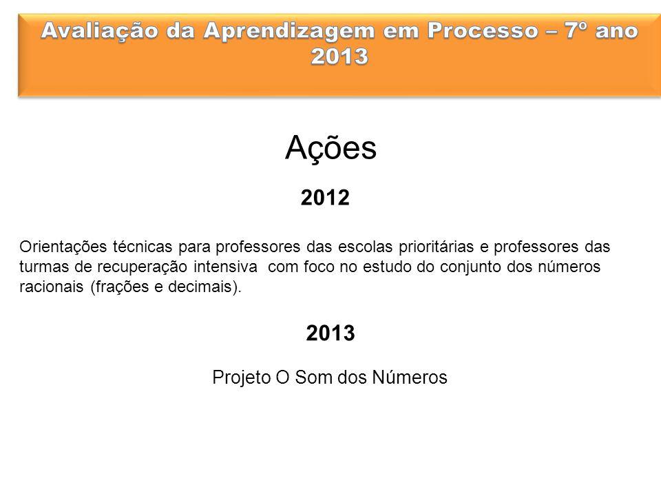 Ações 2012 Orientações técnicas para professores das escolas prioritárias e professores das turmas de recuperação intensiva com foco no estudo do conjunto dos números racionais (frações e decimais).