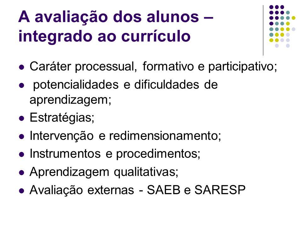 A avaliação dos alunos – integrado ao currículo Caráter processual, formativo e participativo; potencialidades e dificuldades de aprendizagem; Estraté