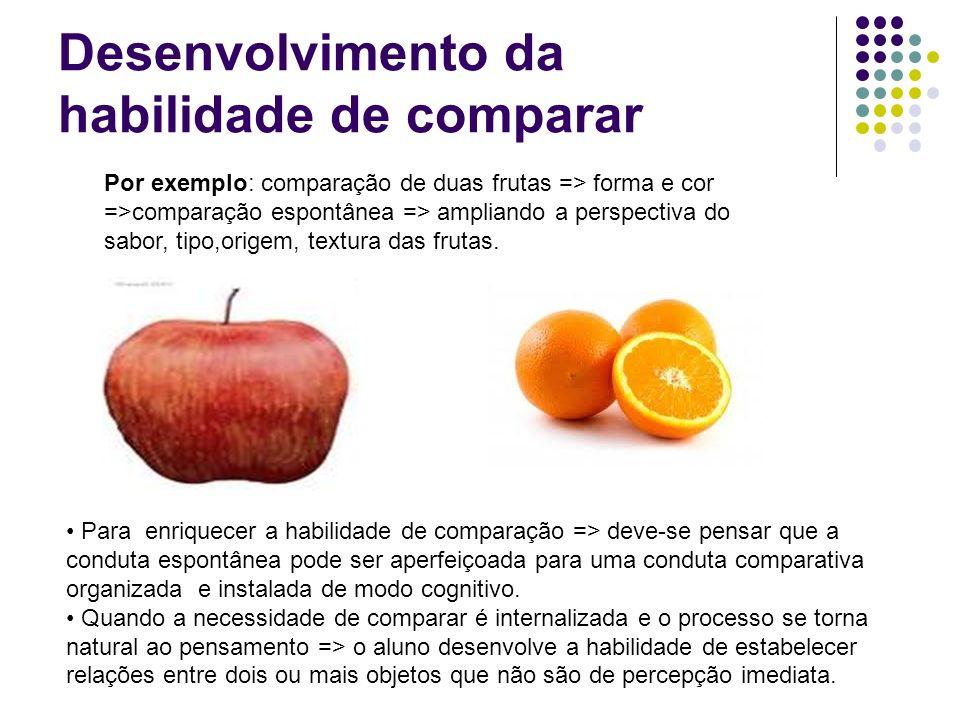 Desenvolvimento da habilidade de comparar Por exemplo: comparação de duas frutas => forma e cor =>comparação espontânea => ampliando a perspectiva do