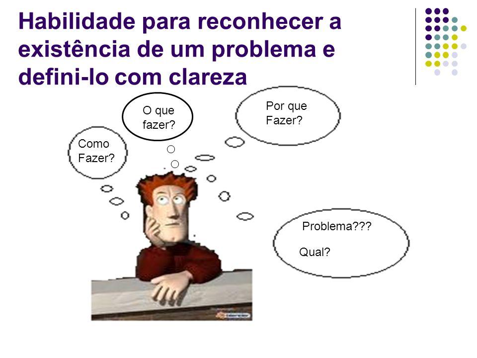 Habilidade para reconhecer a existência de um problema e defini-lo com clareza Como Fazer? Por que Fazer? Problema??? Qual? O que fazer?