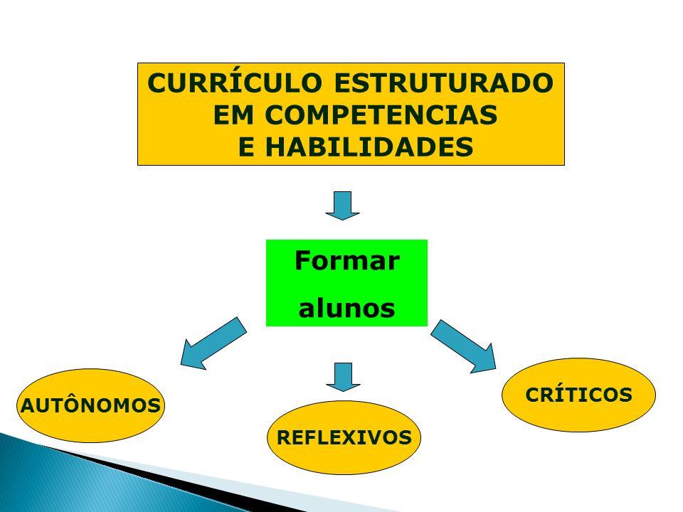 CURRÍCULO ESTRUTURADO EM COMPETENCIAS E HABILIDADES AUTÔNOMOS REFLEXIVOS Formar alunos CRÍTICOS