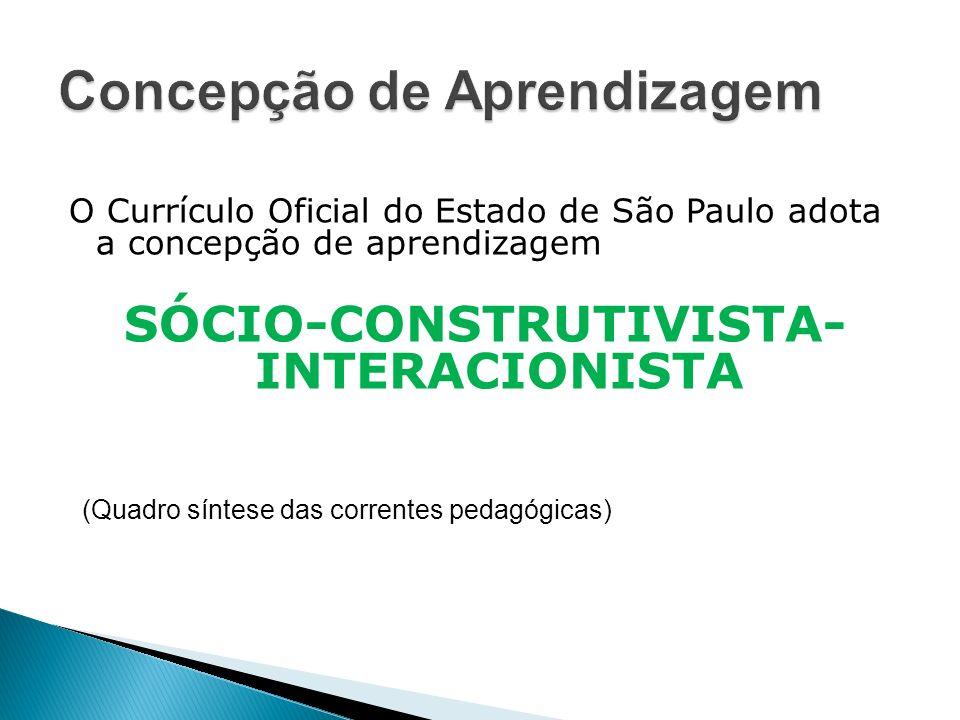 O Currículo Oficial do Estado de São Paulo adota a concepção de aprendizagem SÓCIO-CONSTRUTIVISTA- INTERACIONISTA (Quadro síntese das correntes pedagó
