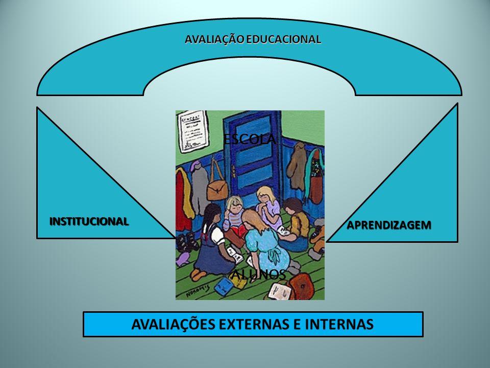AVALIAÇÕES EXTERNAS E INTERNAS AVALIAÇÃO EDUCACIONAL INSTITUCIONAL APRENDIZAGEM ESCOLA ALUNOS