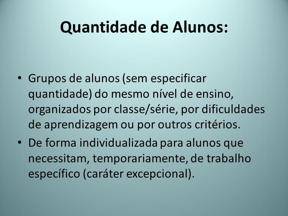 Quantidade de Alunos: Grupos de alunos (sem especificar quantidade) do mesmo nível de ensino, organizados por classe/série, por dificuldades de aprend