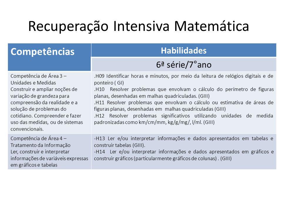 Competências Habilidades 8ª série/9°ano Competência de Área 1 – Números e Operações Desenvolver o raciocínio quantitativo e o pensamento em termos de relações e a variedade de suas representações, incluindo as simbólicas, as algébricas, as gráficas, as tabulares e as geométricas.