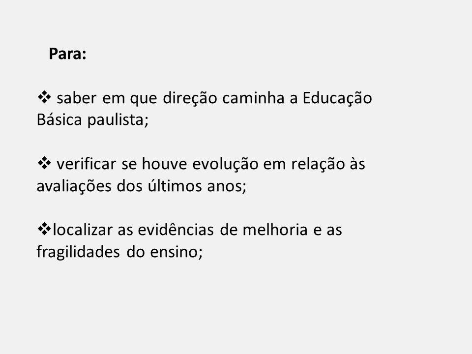 Para: saber em que direção caminha a Educação Básica paulista; verificar se houve evolução em relação às avaliações dos últimos anos; localizar as evi