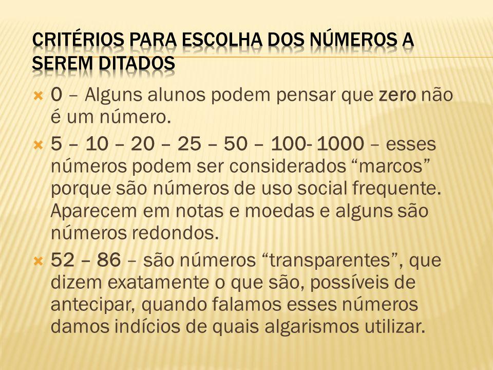 0 – Alguns alunos podem pensar que zero não é um número.