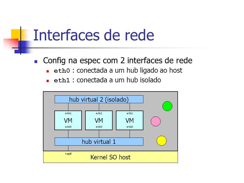 Interfaces de rede Config na espec com 2 interfaces de rede eth0 : conectada a um hub ligado ao host eth1 : conectada a um hub isolado hub virtual 2 (