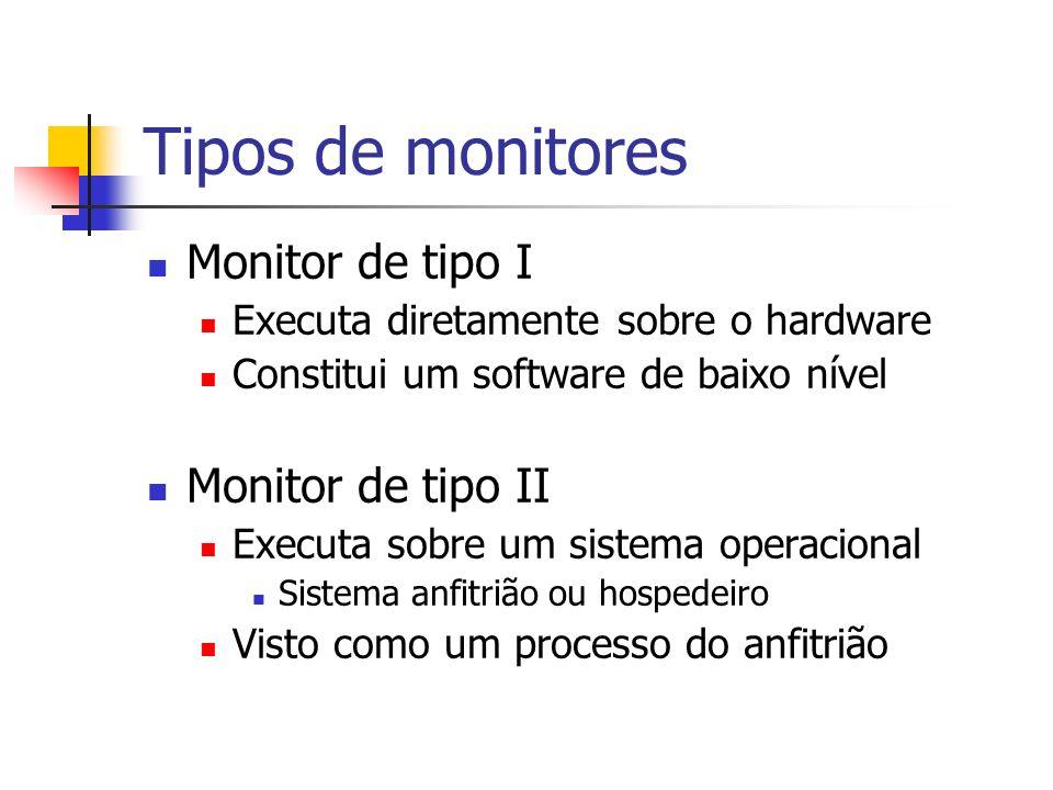 Tipos de monitores Monitor de tipo I Executa diretamente sobre o hardware Constitui um software de baixo nível Monitor de tipo II Executa sobre um sis