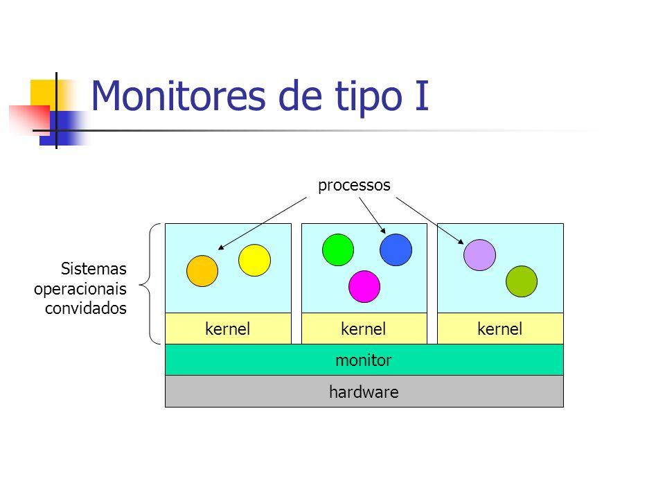 Monitores de tipo I hardware monitor kernel Sistemas operacionais convidados processos