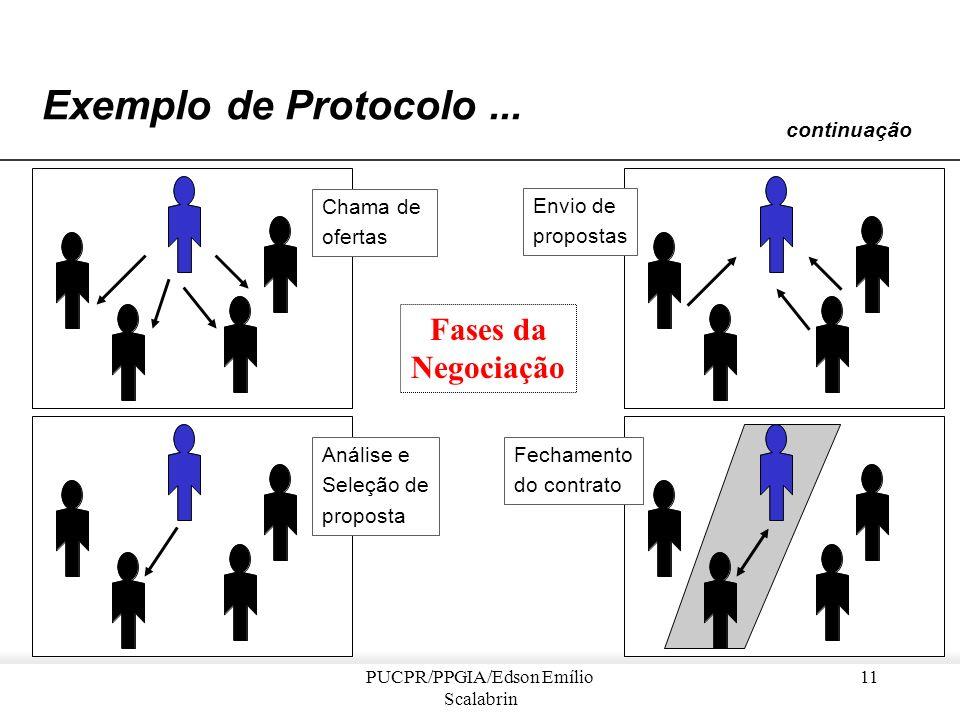 PUCPR/PPGIA/Edson Emílio Scalabrin 10 Exemplo de Protocolo... Natureza –o protocolo CNET organiza o controle de execução entre um programa : emissor d