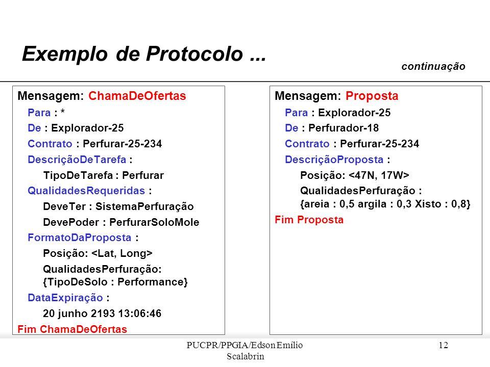 PUCPR/PPGIA/Edson Emílio Scalabrin 11 Fases da Negociação Exemplo de Protocolo... continuação Chama de ofertas Análise e Seleção de proposta Envio de