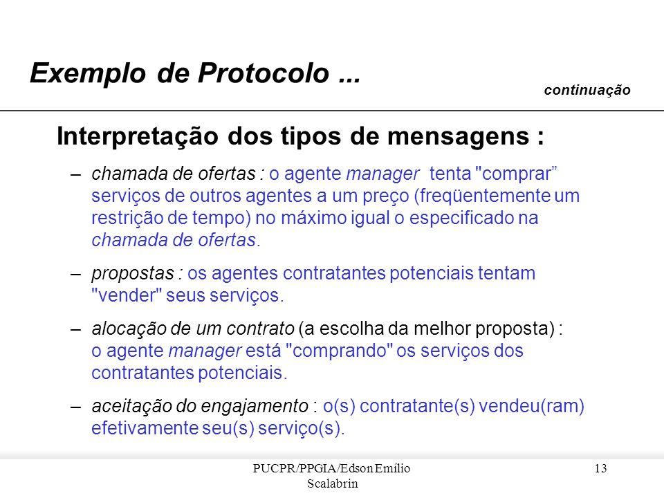 PUCPR/PPGIA/Edson Emílio Scalabrin 12 Exemplo de Protocolo... continuação Mensagem: ChamaDeOfertas Para : * De : Explorador-25 Contrato : Perfurar-25-