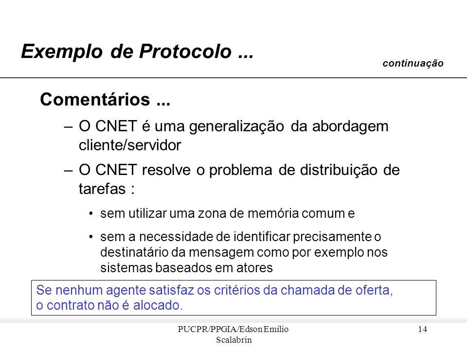PUCPR/PPGIA/Edson Emílio Scalabrin 13 Exemplo de Protocolo... continuação Interpretação dos tipos de mensagens : –chamada de ofertas : o agente manage