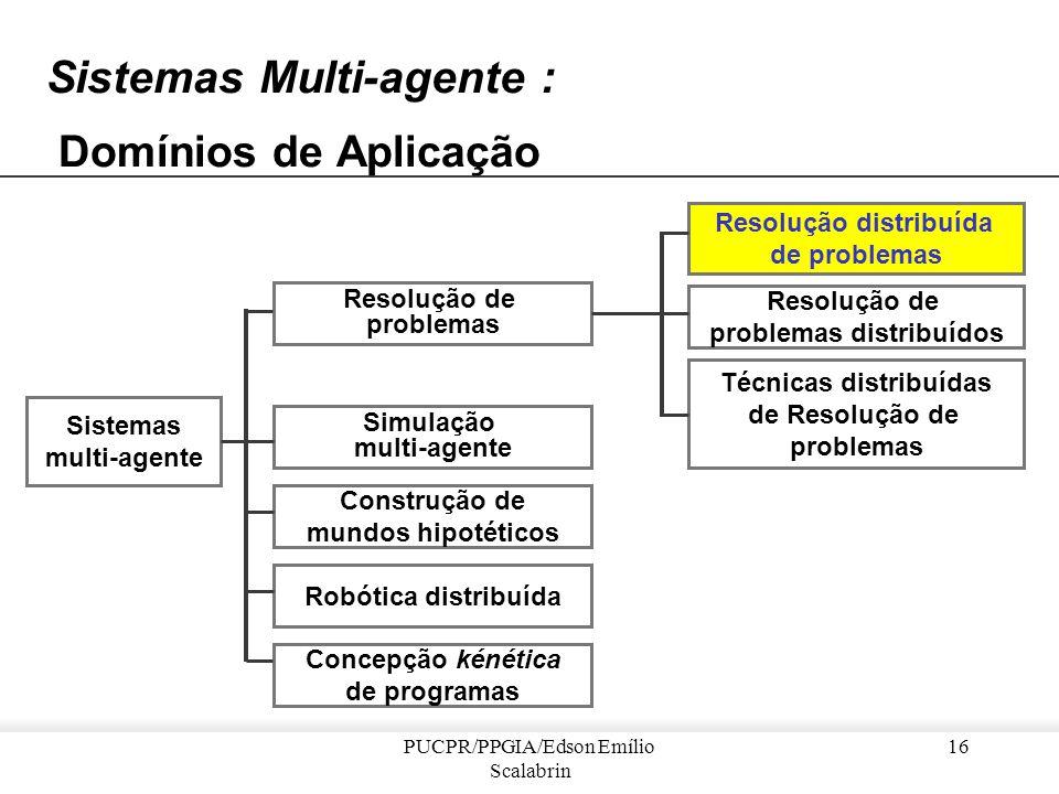 PUCPR/PPGIA/Edson Emílio Scalabrin 15 Exemplo de Protocolo... continuação Limites –O CNET não apresenta um modelo que permite levar em conta de modo e