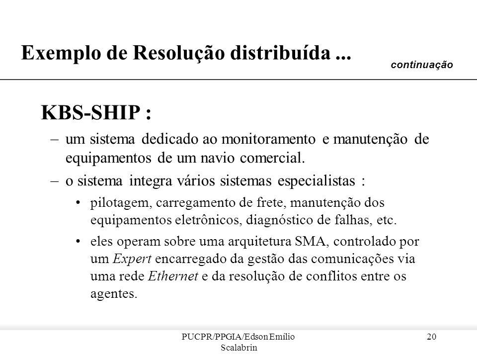 PUCPR/PPGIA/Edson Emílio Scalabrin 19 Exemplo de Resolução distribuída... Organização do CONDOR : –o sistema assume a forma de uma arquitetura de quad