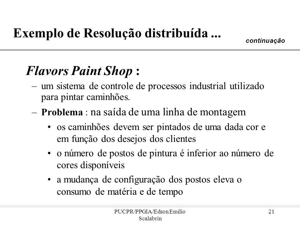 PUCPR/PPGIA/Edson Emílio Scalabrin 20 Exemplo de Resolução distribuída... KBS-SHIP : –um sistema dedicado ao monitoramento e manutenção de equipamento