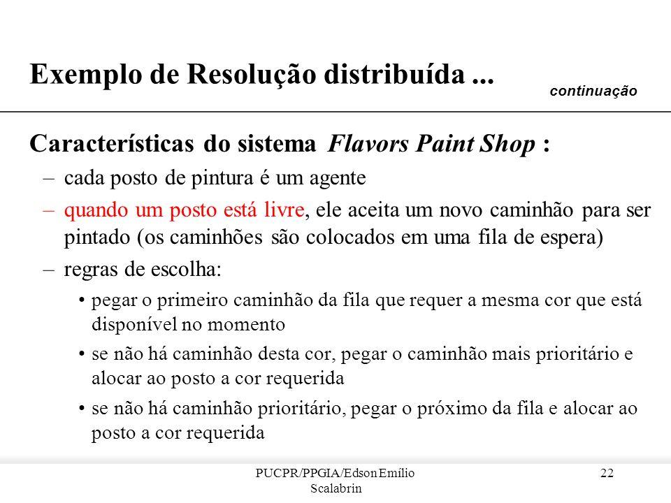 PUCPR/PPGIA/Edson Emílio Scalabrin 21 Exemplo de Resolução distribuída... Flavors Paint Shop : –um sistema de controle de processos industrial utiliza