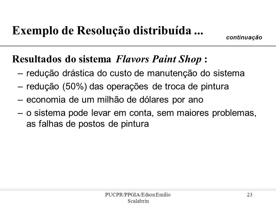 PUCPR/PPGIA/Edson Emílio Scalabrin 22 Exemplo de Resolução distribuída... Características do sistema Flavors Paint Shop : –cada posto de pintura é um