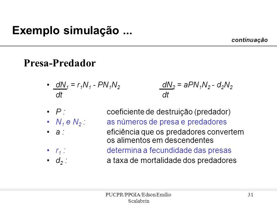 PUCPR/PPGIA/Edson Emílio Scalabrin 30 Sistemas Multi-Agente : Simulação multi-agente Características e Utilização –utiliza-se a simulação para tentar