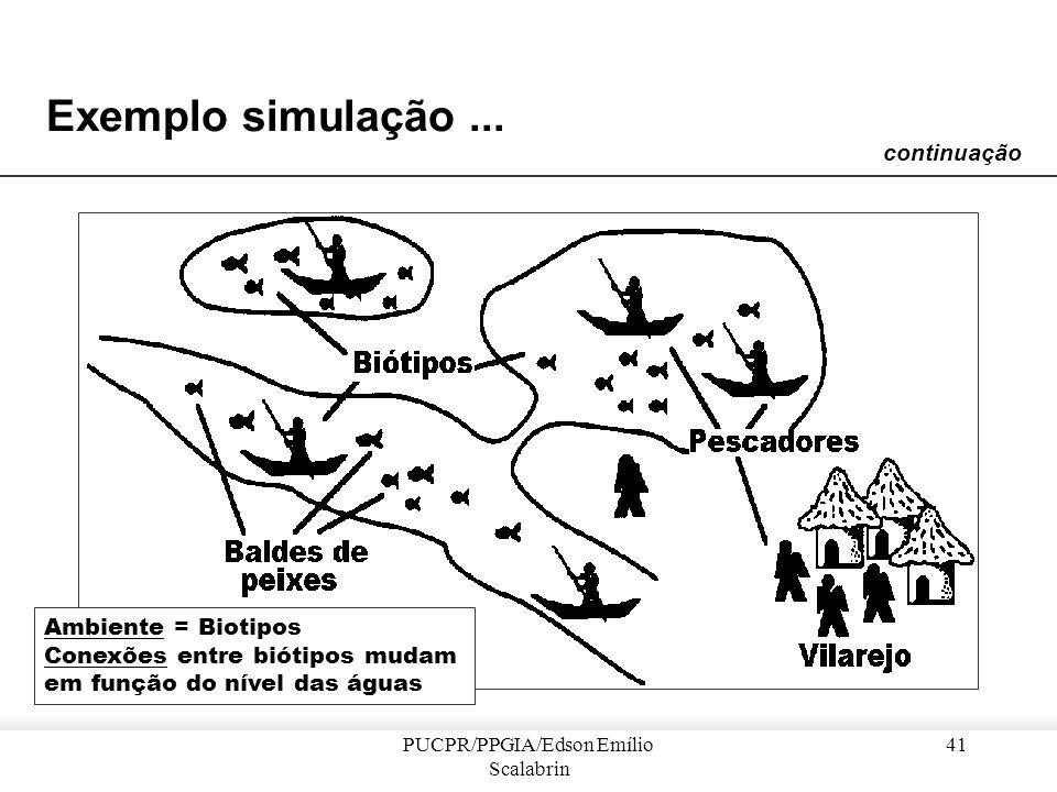 PUCPR/PPGIA/Edson Emílio Scalabrin 40 Exemplo simulação... Definição dos agentes SIMDELTA –os biotipos representam porções do ambiente –os peixes poss