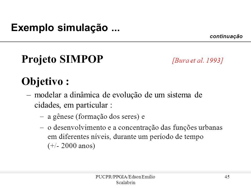 PUCPR/PPGIA/Edson Emílio Scalabrin 44 Exemplo simulação... Testes feitos sobre SIMDELTA estudo sobre a dinâmica de uma população de peixes em função d