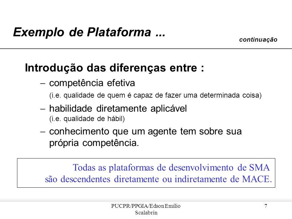 PUCPR/PPGIA/Edson Emílio Scalabrin 6 Exemplo de Plataforma... Introdução das trocas de mensagens dos atores mostrou que : –é possível implementar um s
