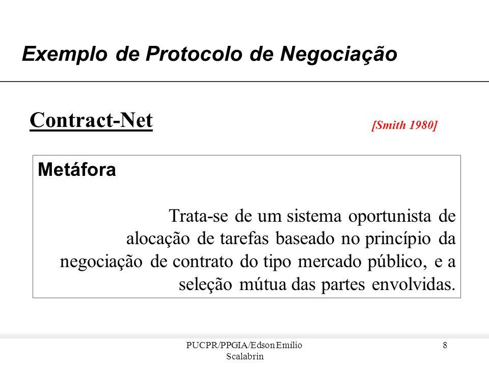PUCPR/PPGIA/Edson Emílio Scalabrin 7 Exemplo de Plataforma... Introdução das diferenças entre : competência efetiva (i.e. qualidade de quem é capaz de