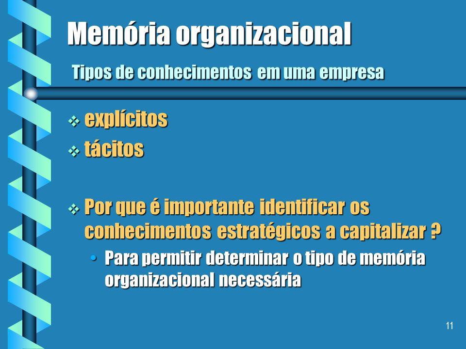 10 Memória organizacional Objetivo III - capitalização de conhecimentos Coletivizar os conhecimentos, capitalizar as experiências e amplificar a efici