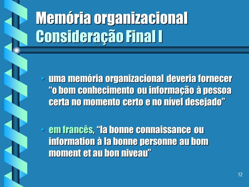 11 Memória organizacional Tipos de conhecimentos em uma empresa explícitos explícitos tácitos tácitos Por que é importante identificar os conhecimento