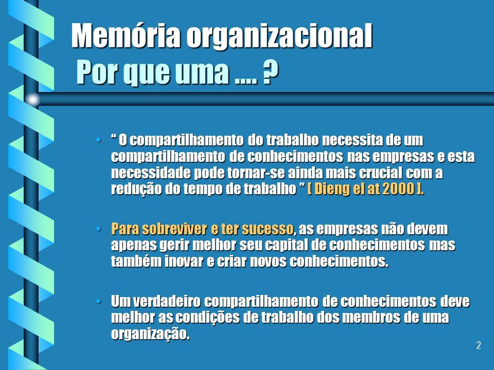 2 Memória organizacional Por que uma....
