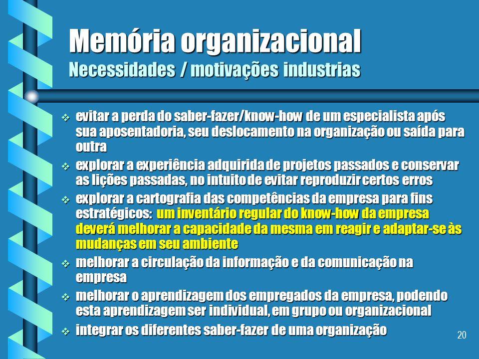 19 Memória organizacional Considerações para vencer a complexidade deve-se levar em conta tanto os aspectos humanos e organizacionais quando os aspect