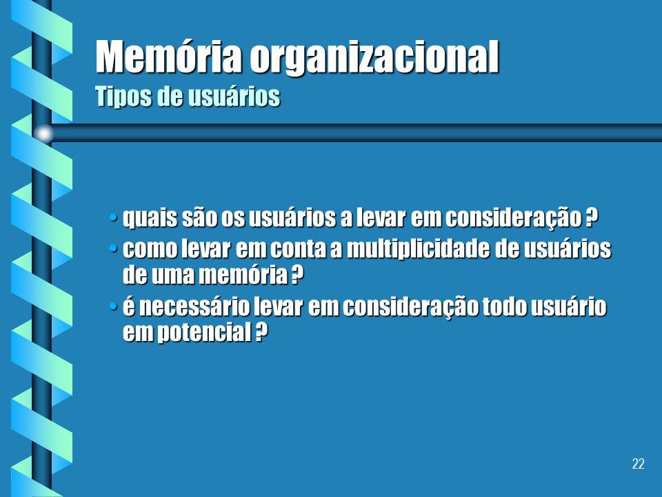 21 Memória organizacional Questões que podem auxiliar na análise quais tarefas devem ser assistidas ?quais tarefas devem ser assistidas ? quais são as