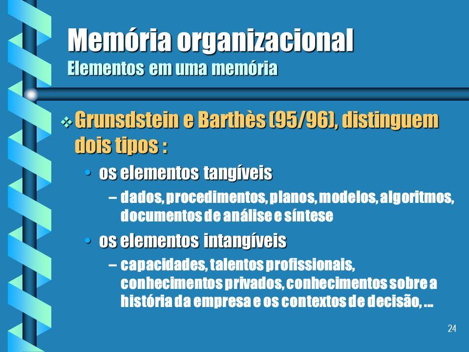 23 Memória organizacional Características e comportamentos dos usuários quais são as características e os comportamentos dos usuários a levar em consi