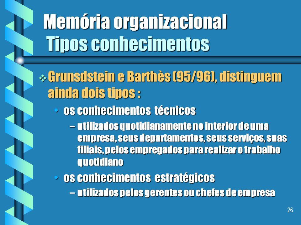 25 Memória organizacional Tangível / Intangível vs. Capitalização os elementos tangíveis podem ser levados em consideração para a capitalização via:os