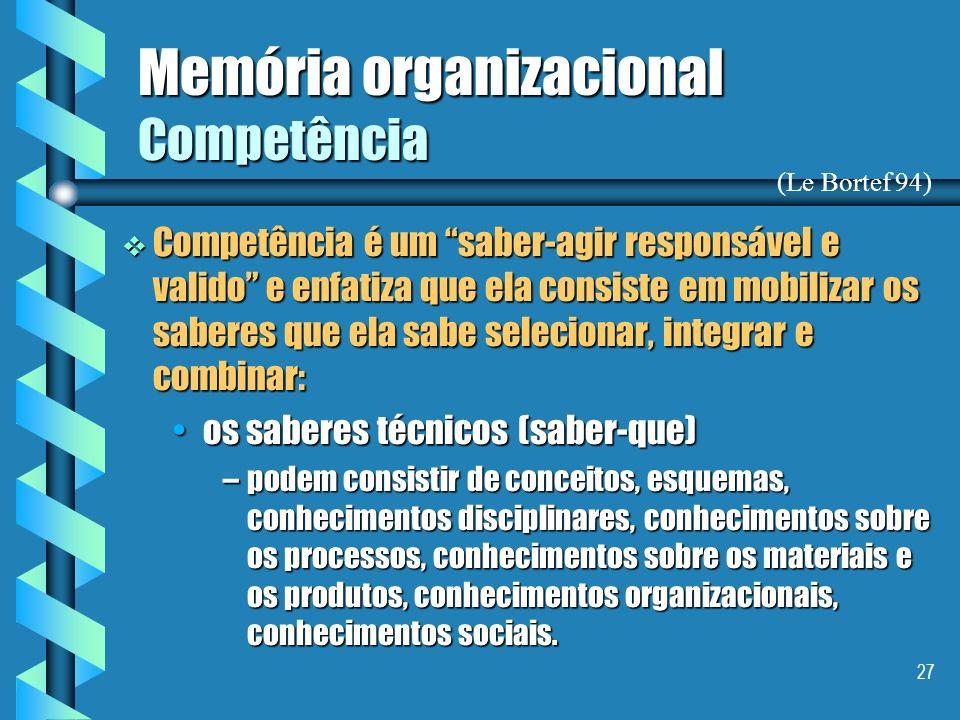 26 Memória organizacional Tipos conhecimentos Grunsdstein e Barthès (95/96), distinguem ainda dois tipos : Grunsdstein e Barthès (95/96), distinguem a