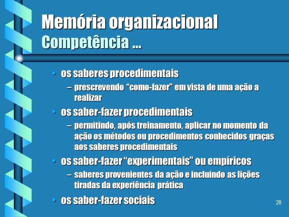 27 Memória organizacional Competência Competência é um saber-agir responsável e valido e enfatiza que ela consiste em mobilizar os saberes que ela sab