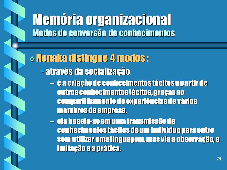 28 Memória organizacional Competência... os saberes procedimentaisos saberes procedimentais –prescrevendo como-fazer em vista de uma ação a realizar o