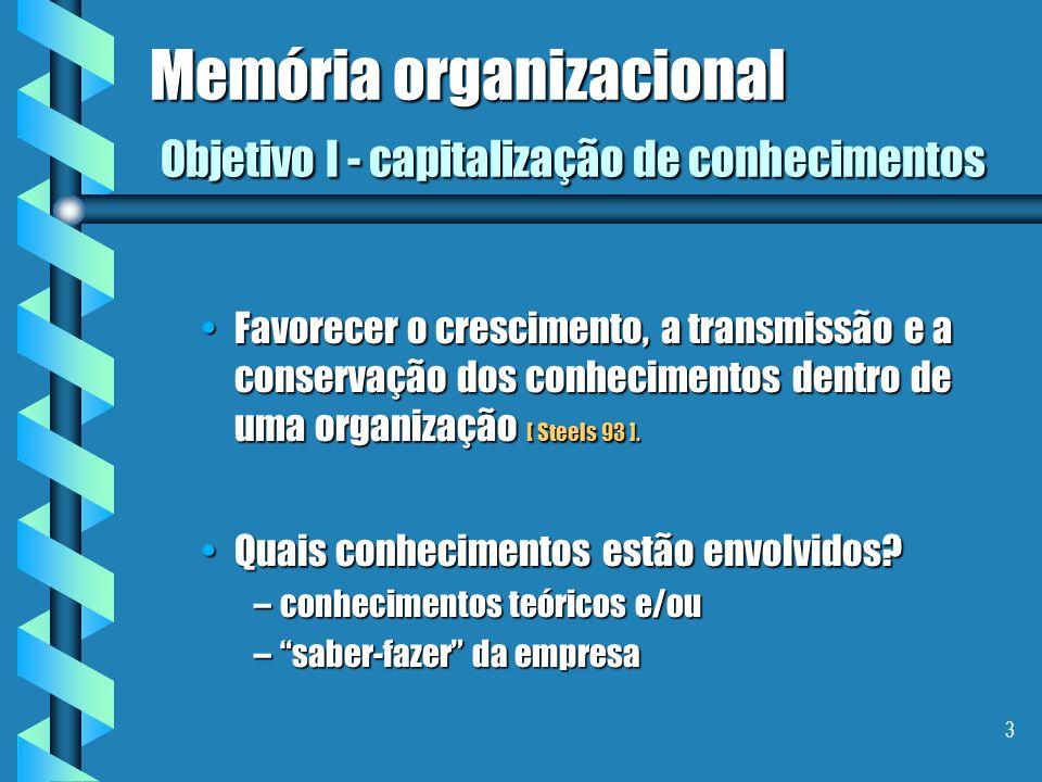 13 Memória organizacional Ciclos de vida da gestão do conhecimento: modelo de Jaspers ( 1999 ); modelo de Jaspers ( 1999 ); modelo de Grundstein ( 1995 ); modelo de Grundstein ( 1995 ); modelo de Dieng et al.