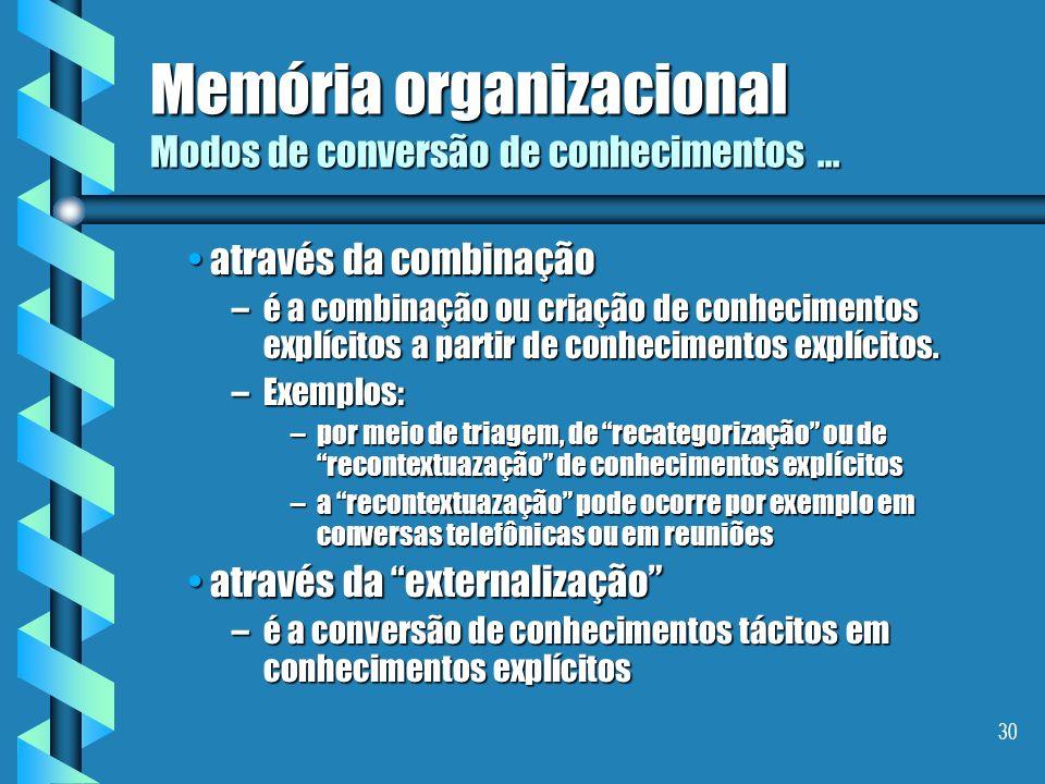 29 Memória organizacional Modos de conversão de conhecimentos Nonaka distingue 4 modos : Nonaka distingue 4 modos : através da socializaçãoatravés da