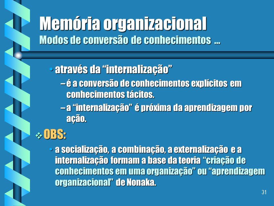30 Memória organizacional Modos de conversão de conhecimentos... através da combinaçãoatravés da combinação –é a combinação ou criação de conhecimento