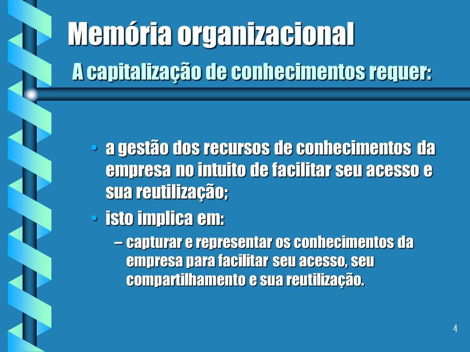 3 Memória organizacional Objetivo I - capitalização de conhecimentos Favorecer o crescimento, a transmissão e a conservação dos conhecimentos dentro d