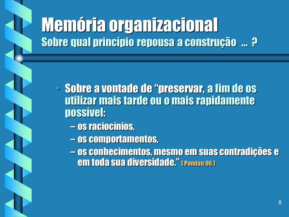 7 Memória organizacional Definição II É o conjunto de dados coletivos e dos recursos de conhecimentos de uma empresa ( Nagendra Prasad et Plaza 96) É