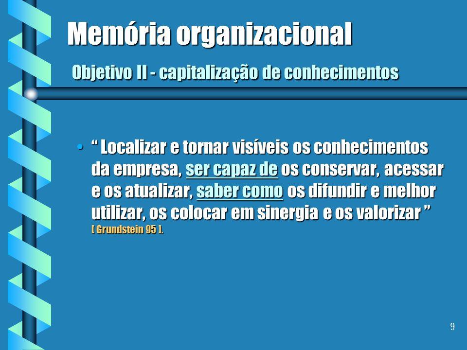 8 Memória organizacional Sobre qual princípio repousa a construção... ? Sobre a vontade de preservar, a fim de os utilizar mais tarde ou o mais rapida