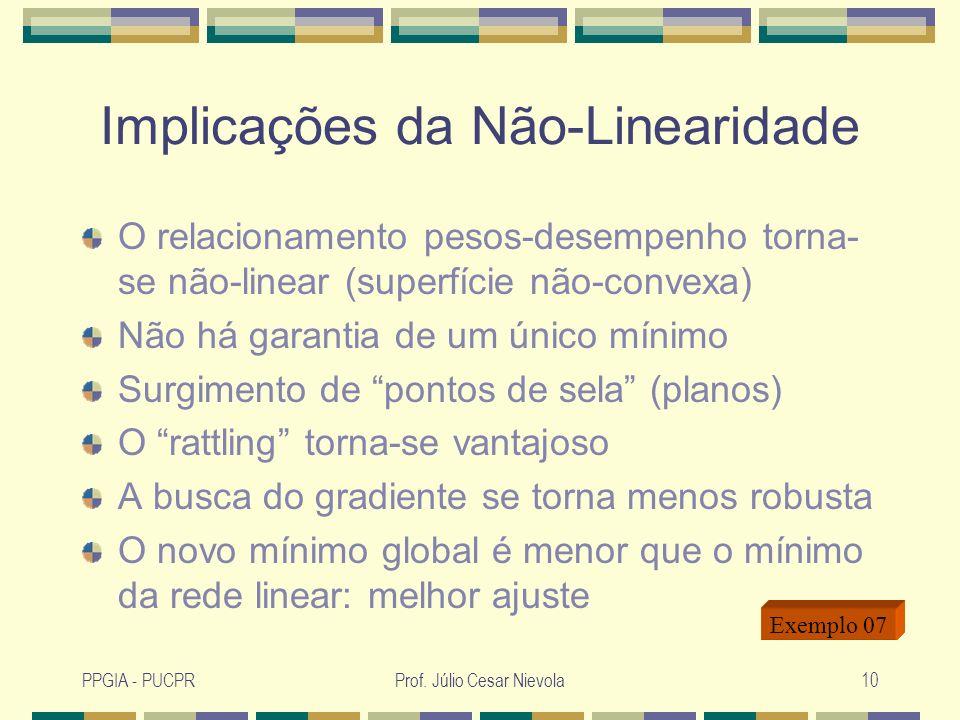 PPGIA - PUCPRProf. Júlio Cesar Nievola10 Implicações da Não-Linearidade O relacionamento pesos-desempenho torna- se não-linear (superfície não-convexa