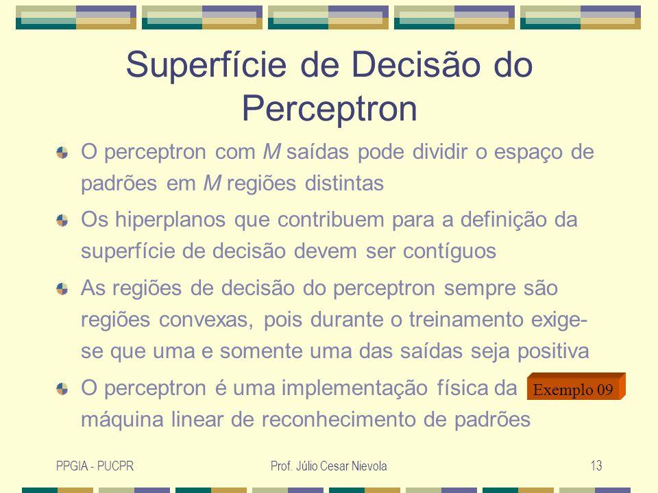 PPGIA - PUCPRProf. Júlio Cesar Nievola13 Superfície de Decisão do Perceptron O perceptron com M saídas pode dividir o espaço de padrões em M regiões d